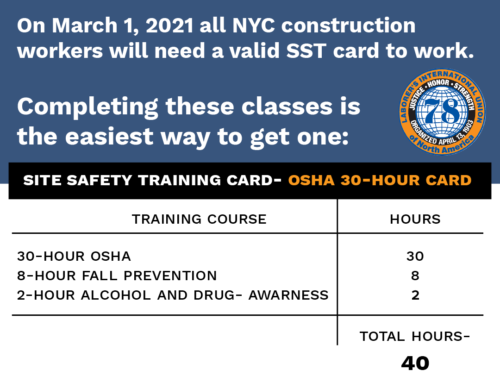 Site Safety Training (SST) Update