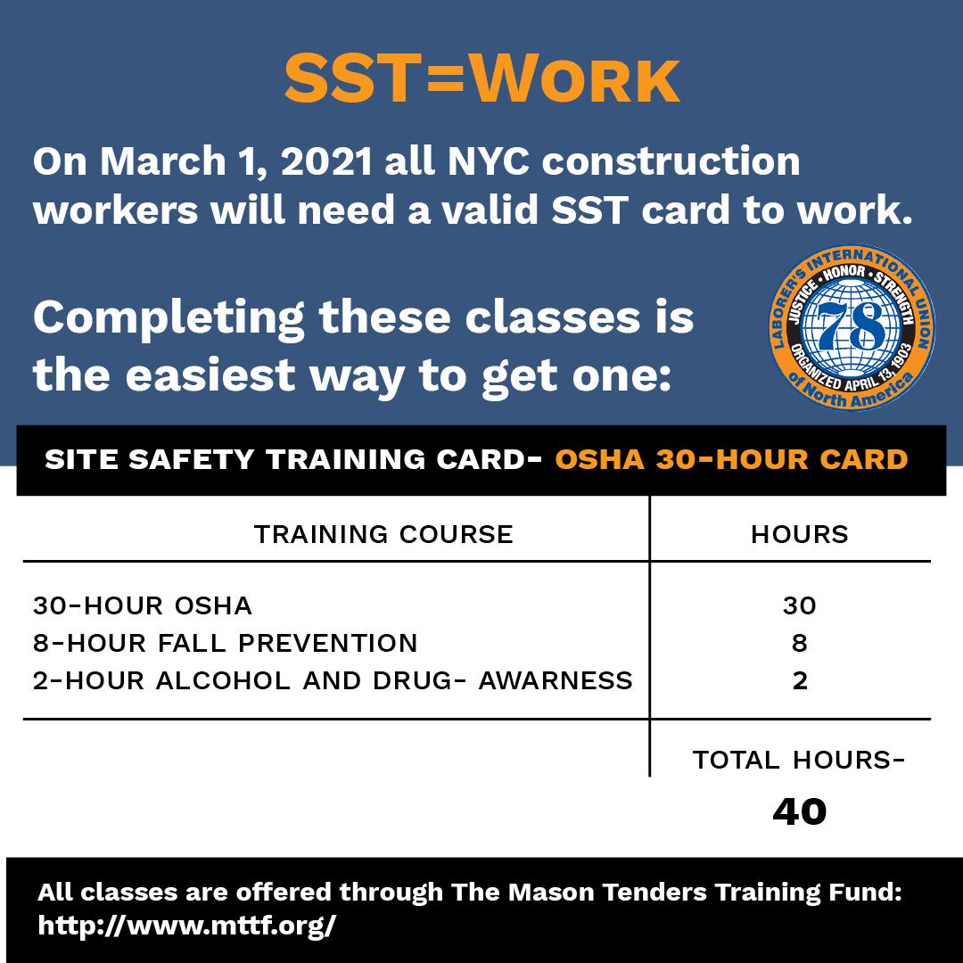 Site Safety Training (SST) Update